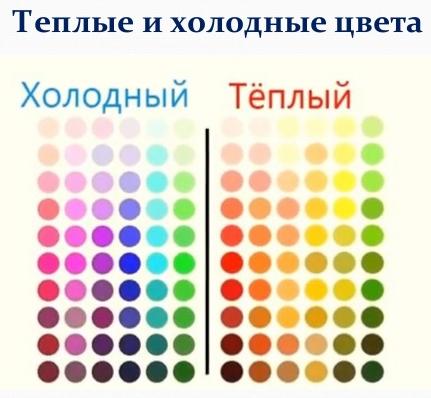 как узнать свой цветотип