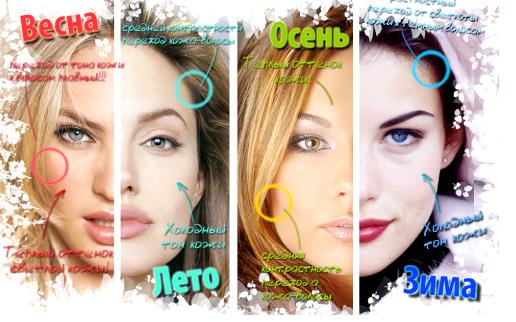 макияж цветотип