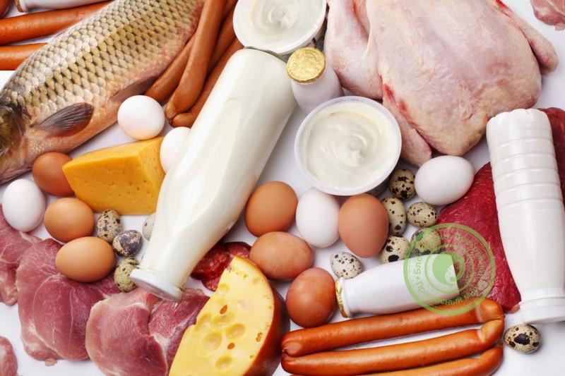 Разрешенные продукты для кето диеты