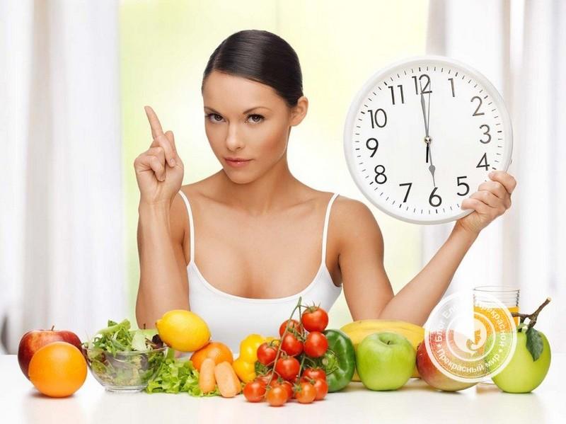 правильное питание для похудения вечером